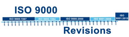 Come applicare i principi introdotti dalla nuova norma ISO 9001:2015